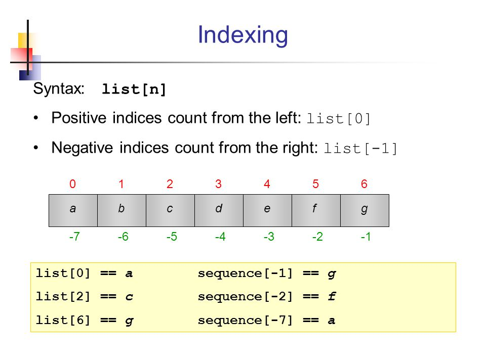 Indexing Syntax: list[n] Positive indices count from the left: list[0]